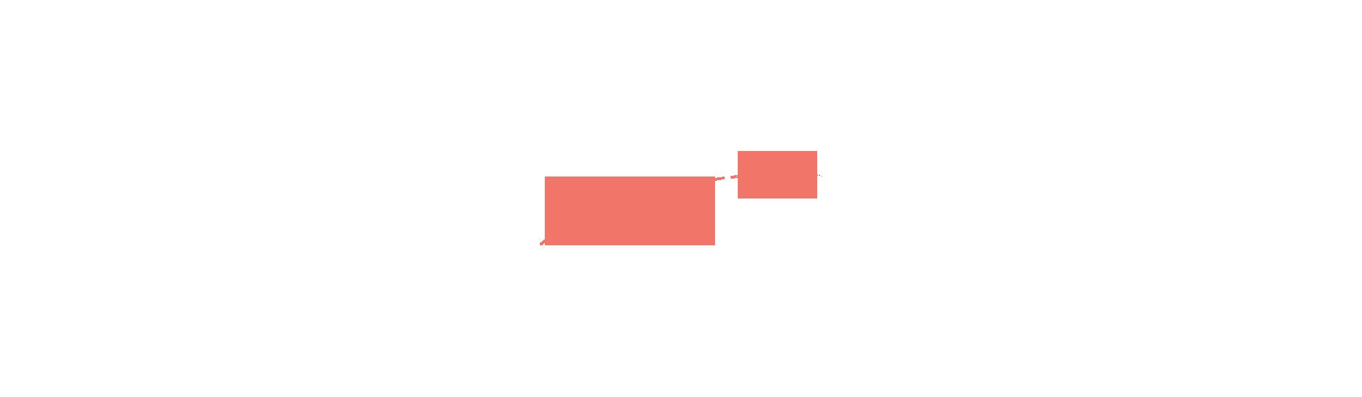 airplane logo from awheelinthesky.com